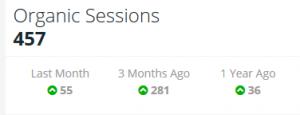 organic-sessions-data