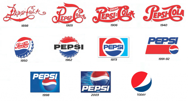 Logo, Pepsi